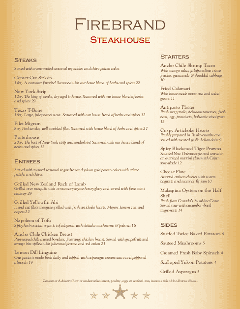 Customize Traditional Steakhouse Menu